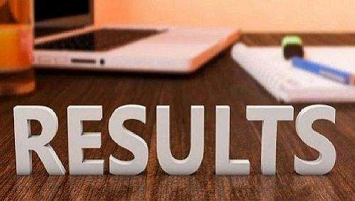 181932-neet-results-2019