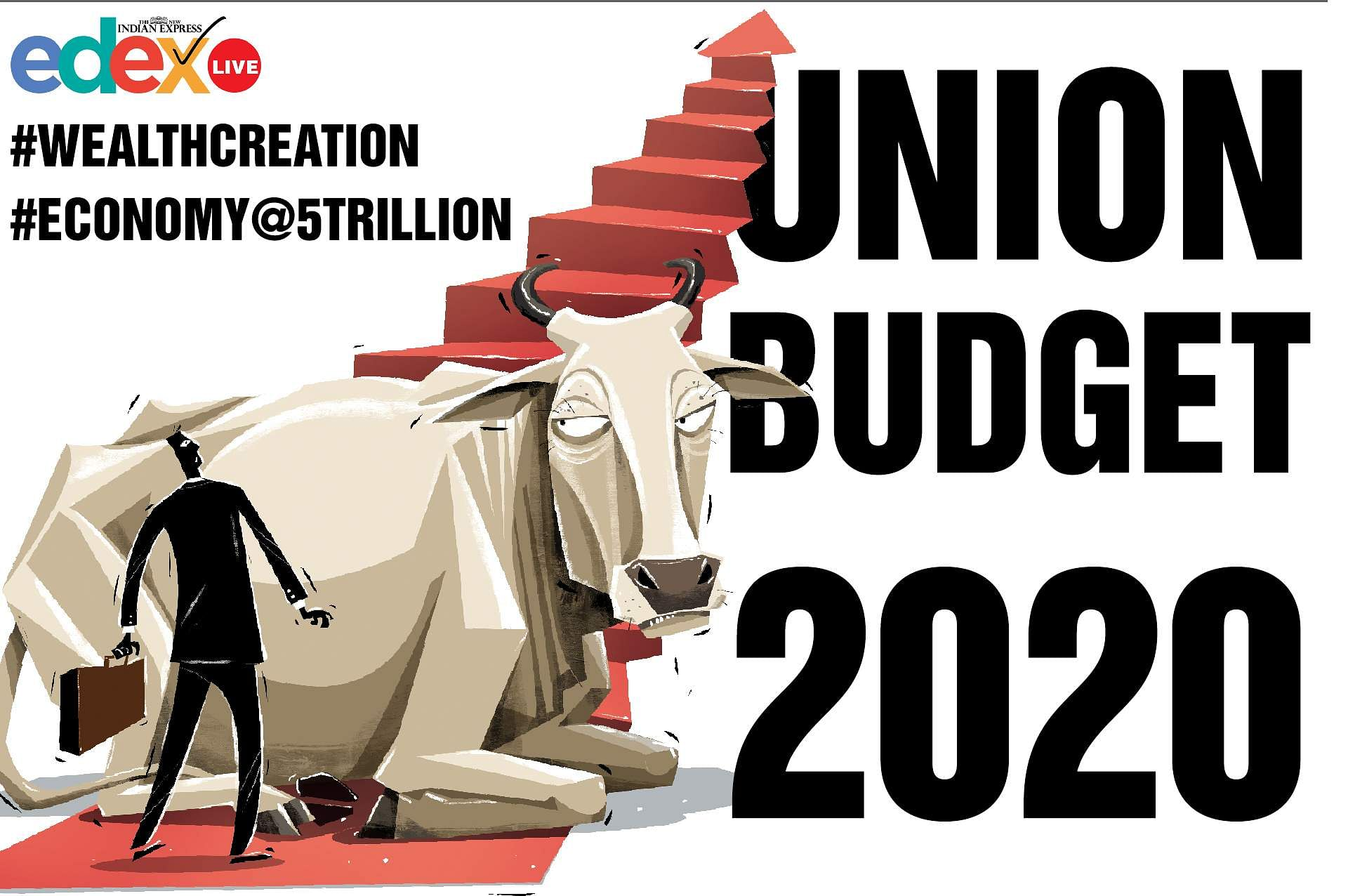 Budget7