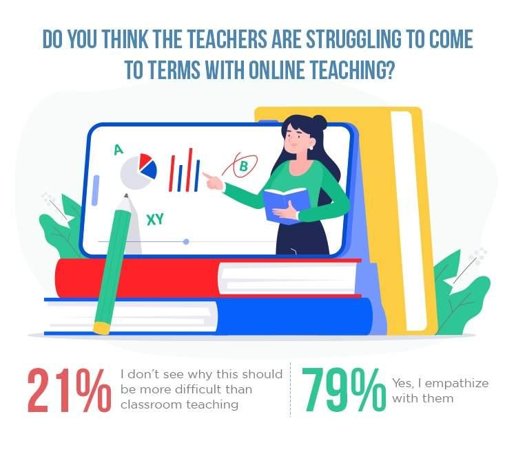 Infographic-Teachers