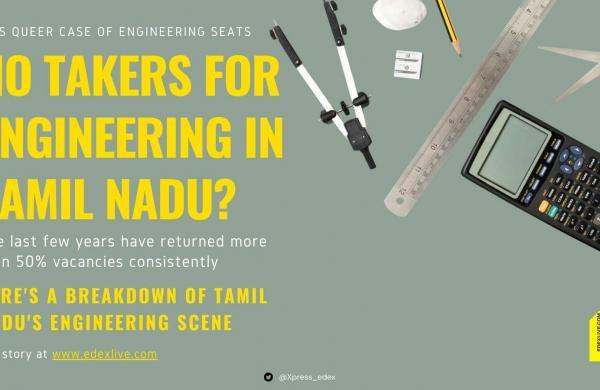 Engineering_Seats_Tamil_Nadu_Featured_Image_(Twitter_Post)